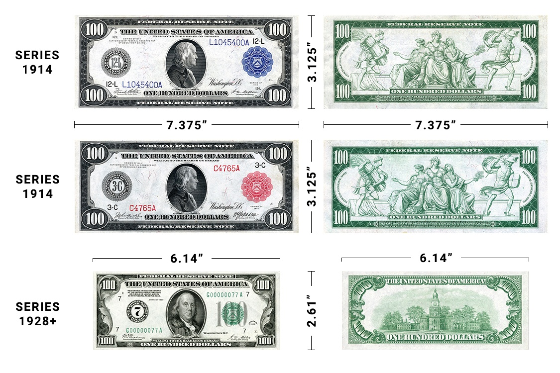 How to Authenticate Older Banknotes